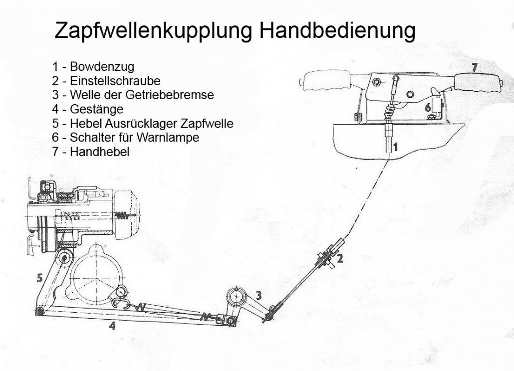 Zetor 5011 Zapfwellenkupplung Schaltschema Mechanisch | Zetor-Forum ...